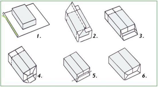 схема правильной упаковки