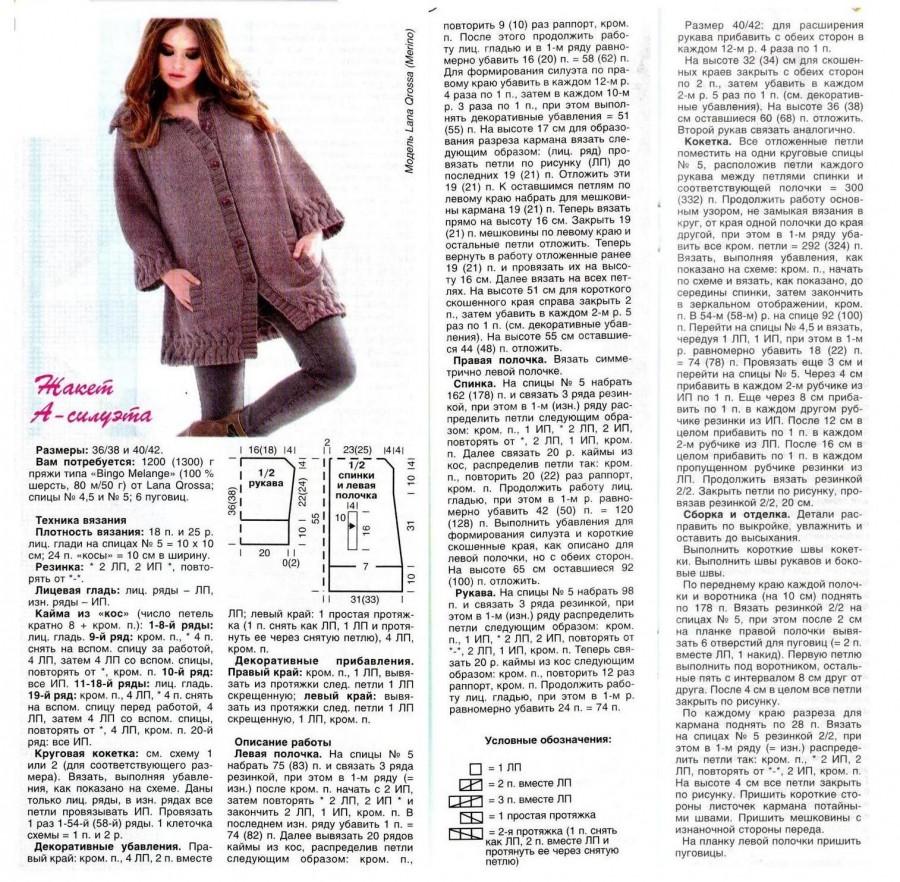 Кардиган спицами схемы и описание с фото