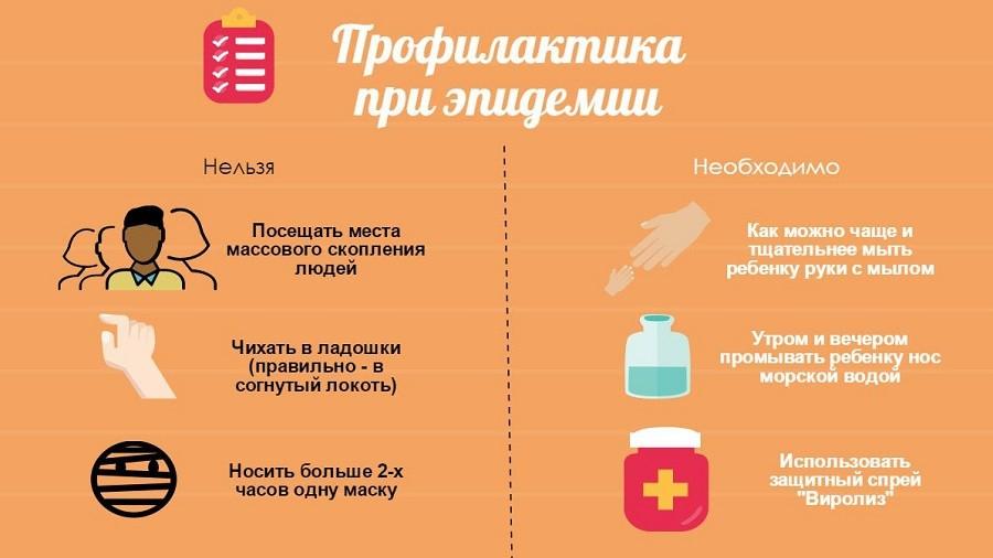 Правила профилактики гриппа и ОРВИ у детей