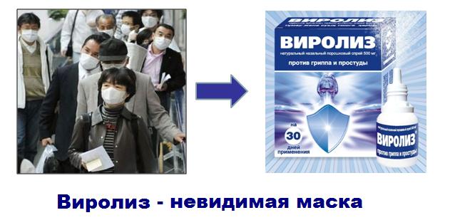 Виролиз - Спрей против гриппа и простуды